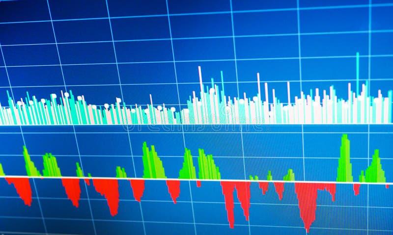 Grafico del mercato azionario sul visualizzatore del computer Diagramma di analisi commerciale royalty illustrazione gratis