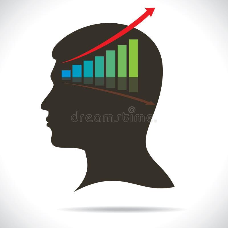Grafico del mercato in testa umana illustrazione vettoriale