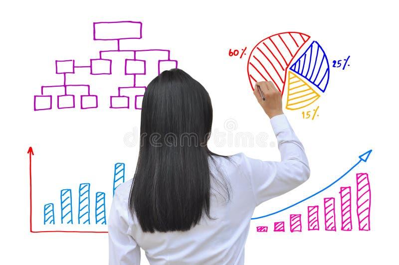 Grafico dell'illustrazione fotografia stock libera da diritti