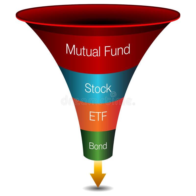 Grafico dell'imbuto di strategie di investimento illustrazione vettoriale