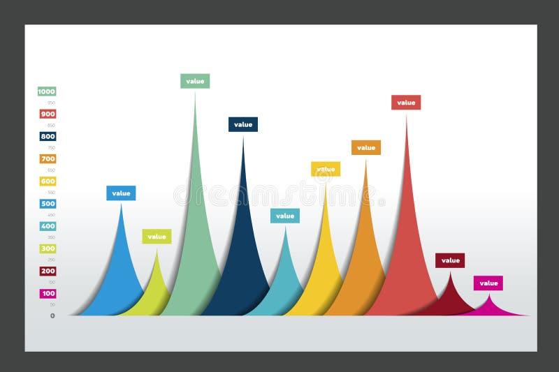 Grafico della colonna di statistiche di progettazione di vettore 3D, grafico illustrazione vettoriale