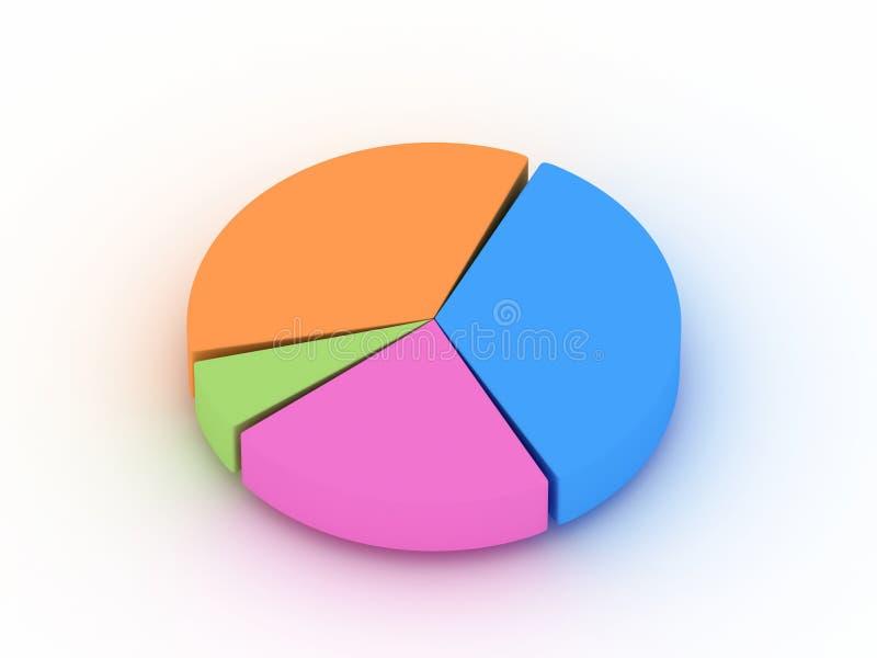 Grafico della fetta illustrazione di stock