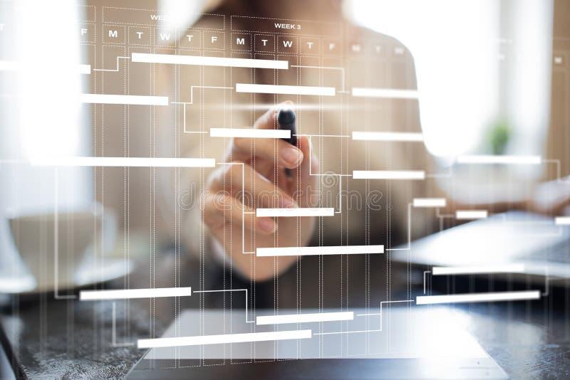Grafico della gestione di progetti sullo schermo virtuale programma Cronologia fotografie stock