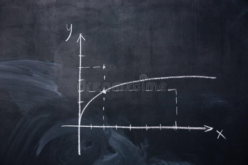 Grafico della lavagna attinta parabola di funzione fotografia stock libera da diritti