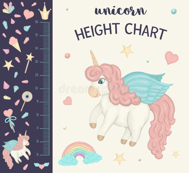 Grafico di altezza dell'unicorno di vettore Immagine con gli elementi di ragazza rosa per i bambini Scala di misura con l'arcobal illustrazione di stock