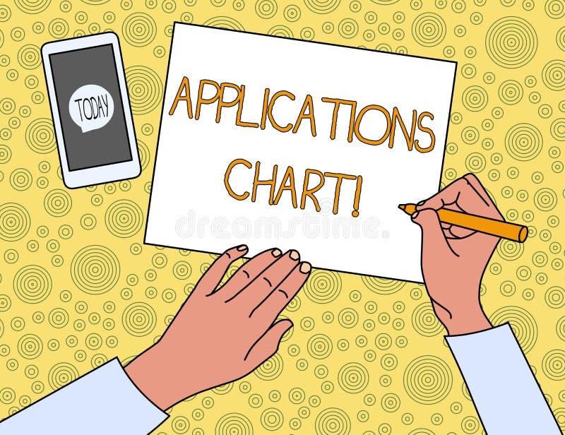 Grafico di applicazioni del testo della scrittura Il grafico di significato di concetto ha usato per studiare come un processo ca illustrazione di stock