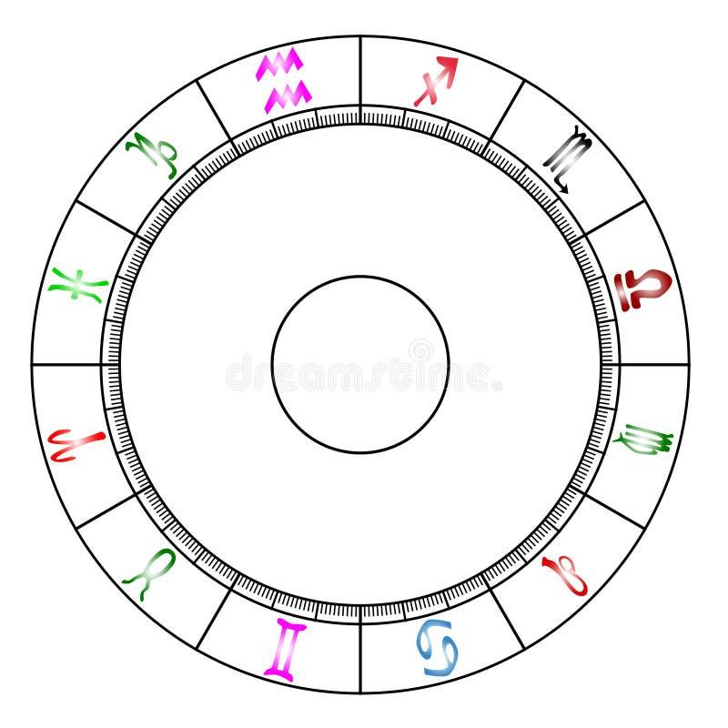 Grafico di astrologia royalty illustrazione gratis