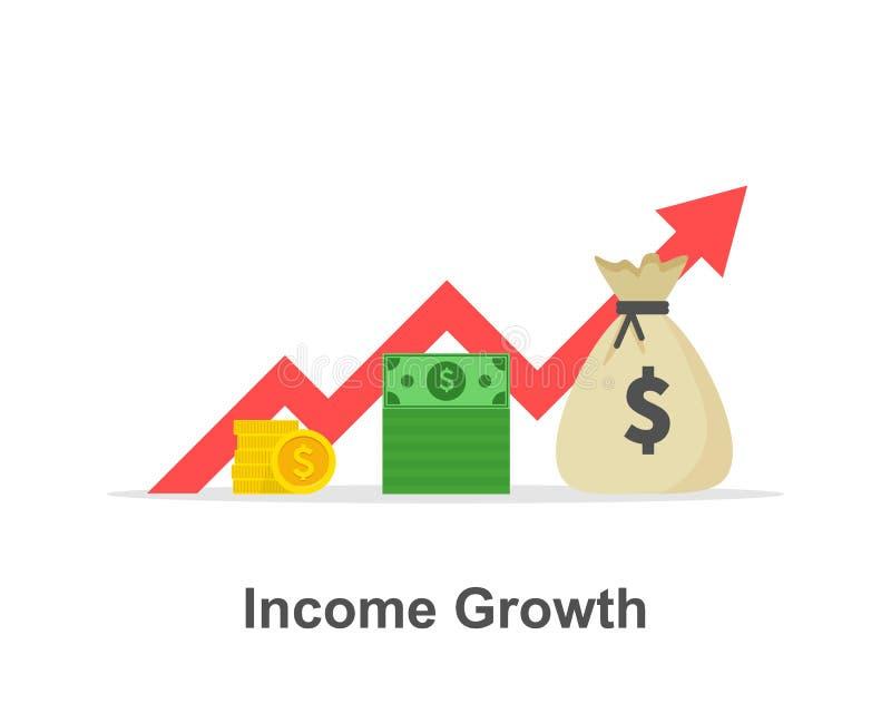 Grafico di crescita di reddito, servizi bancari, grafico finanziario di rapporto, icona piana di ritorno su investimento, pianifi illustrazione vettoriale