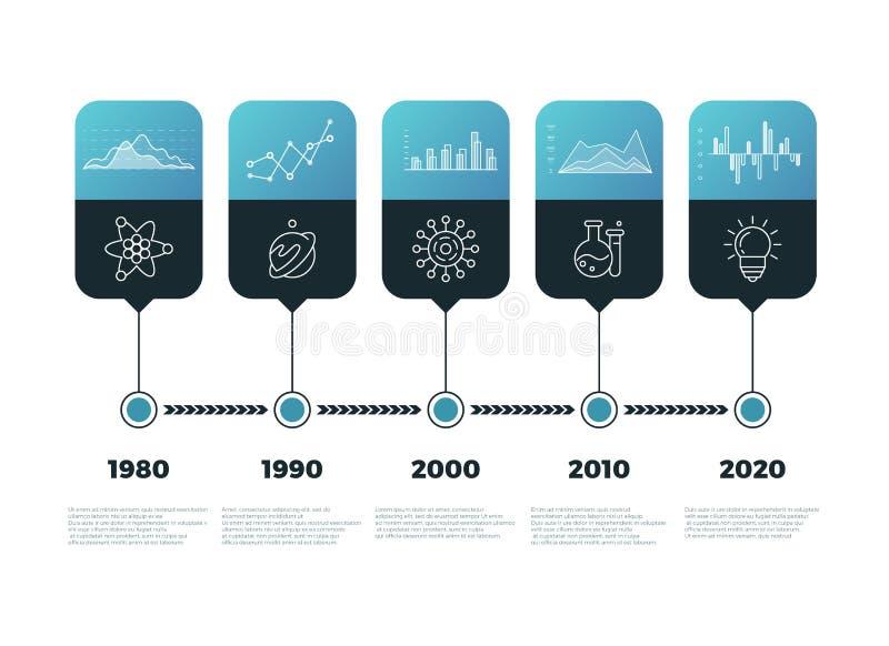 Grafico di cronologia infographic con il modello di vettore delle insegne illustrazione di stock