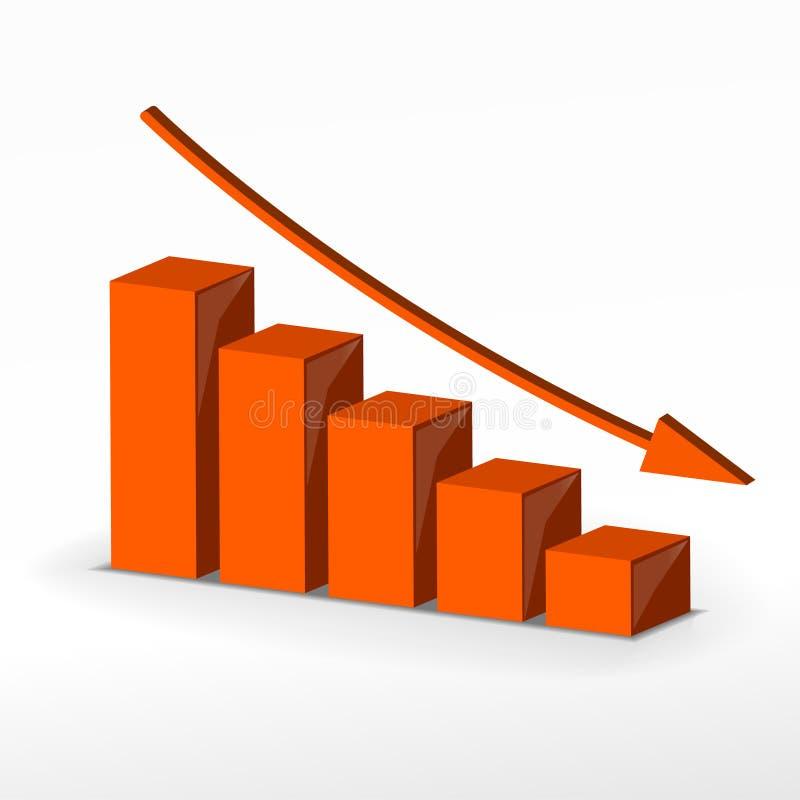 grafico di declino di affari 3D. Vettore royalty illustrazione gratis