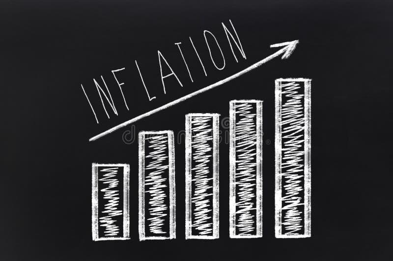 Grafico di inflazione sulla lavagna fotografia stock libera da diritti