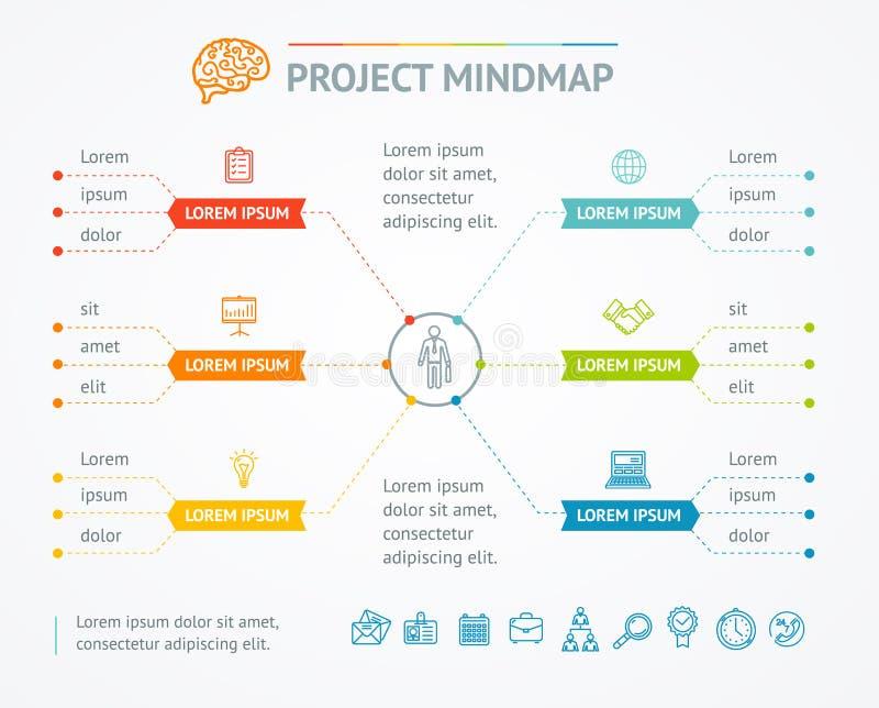 Grafico di Mindmap di progetto Vettore illustrazione vettoriale
