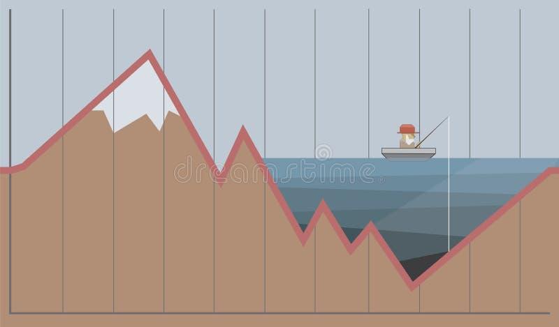 Grafico di olio e dei dollari Concetto di crisi di industria petrolifera Illustrazione di vettore royalty illustrazione gratis
