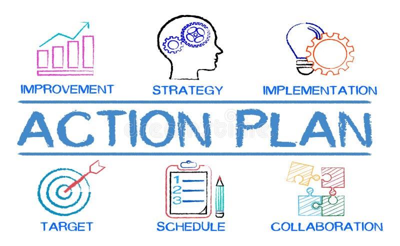 Grafico di piano d'azione con le parole chiavi e gli elementi illustrazione di stock