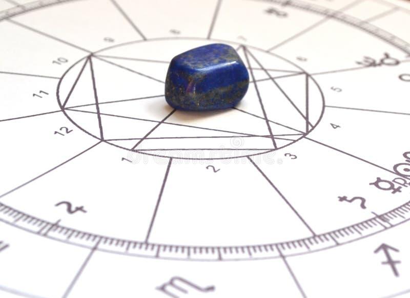Grafico di pietra naturale di Crystal Natal dei lapislazzuli del grafico di astrologia fotografia stock