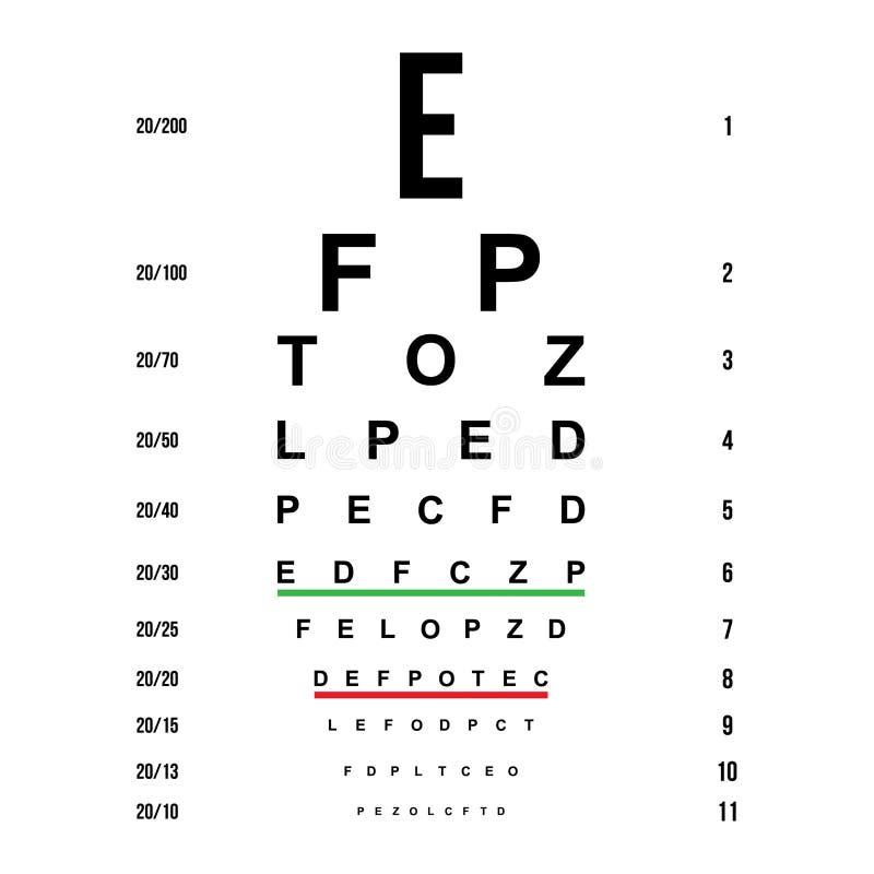 Grafico di prova dell'occhio di vettore illustrazione vettoriale
