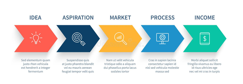 Grafico di punti di processo della freccia Frecce di punto di partenza di affari, grafico di flusso del lavoro e concetto infogra royalty illustrazione gratis