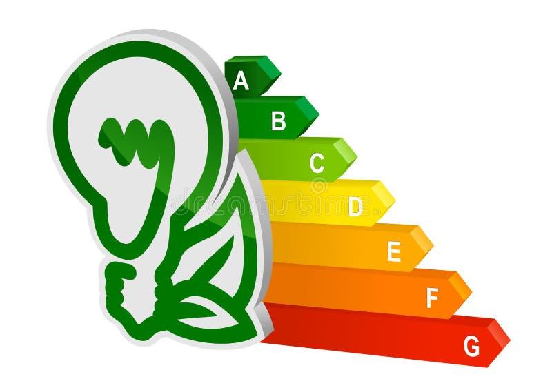 Grafico di rendimento energetico illustrazione di stock