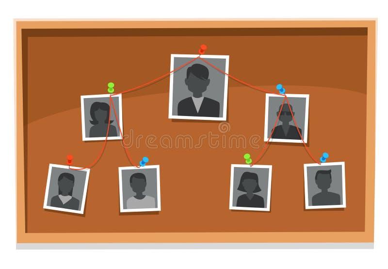 Grafico di struttura del gruppo I soci si imbarcano, appuntato sulle foto di lavoro del gruppo e sul vettore della ricerca dei gr illustrazione vettoriale