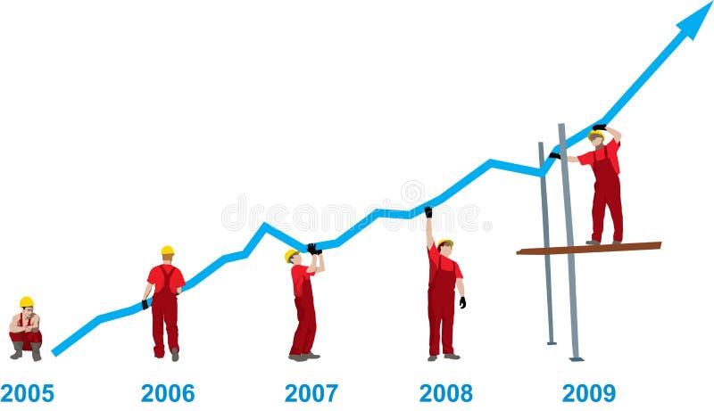 Grafico di sviluppo di affari illustrazione vettoriale