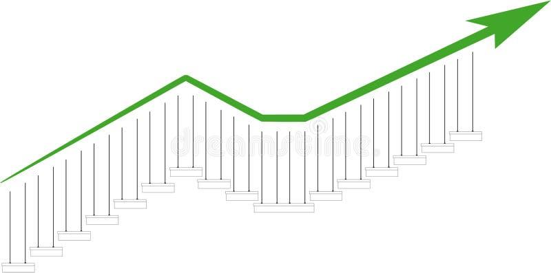 Grafico di tendenze illustrazione vettoriale