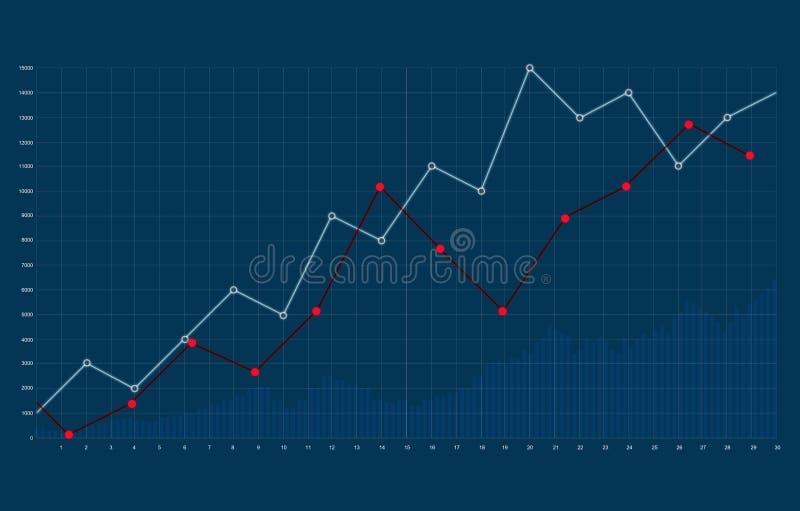 Grafico e grafico d'innalzamento finanziari astratti La crescita di affari, l'investimento ed il mercato azionario tracciano una  illustrazione di stock