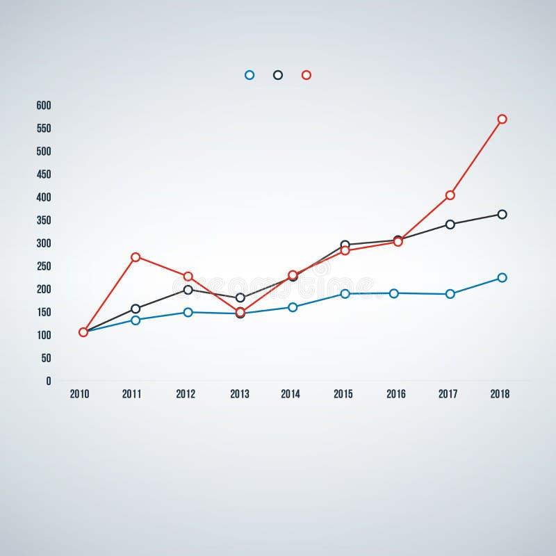 grafico e modelli del grafico lineare, infographics di affari, illustrazione di vettore isolata su fondo moderno illustrazione vettoriale