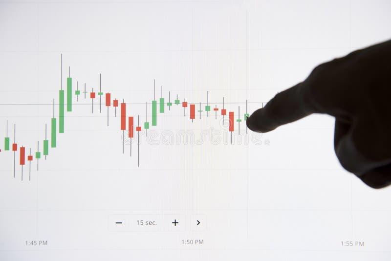 Grafico finanziario su un computer fotografie stock libere da diritti