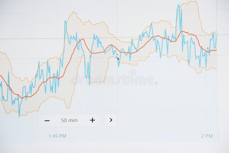 Grafico finanziario su un computer immagini stock libere da diritti