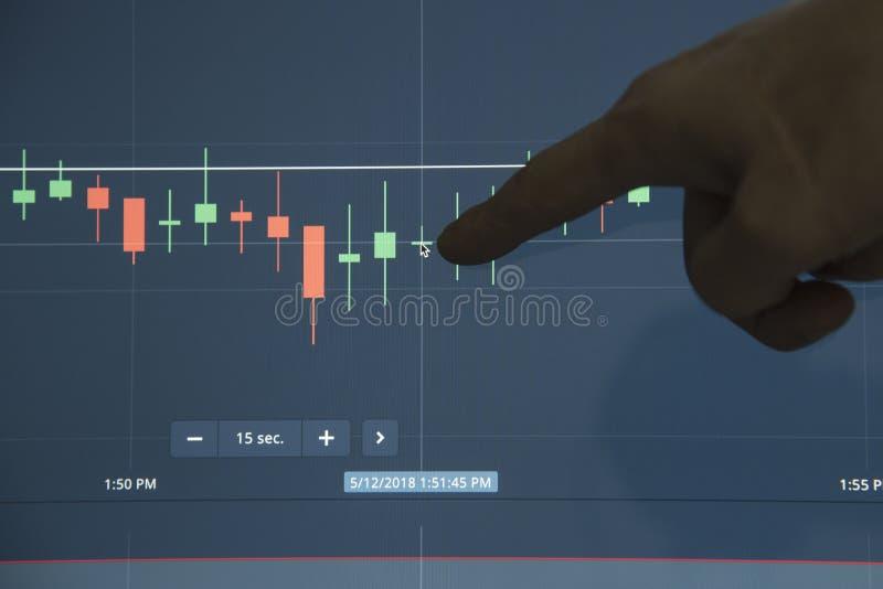 Grafico finanziario su un computer fotografia stock libera da diritti