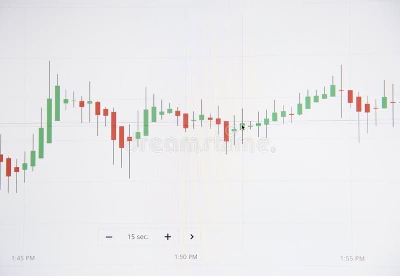 Grafico finanziario su un computer fotografia stock