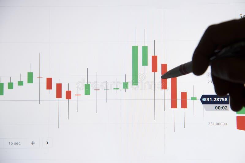 Grafico finanziario su un computer fotografie stock