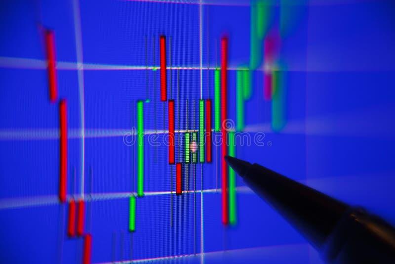 Grafico finanziario su uno schermo di monitor del computer Fondo c di riserva fotografia stock libera da diritti