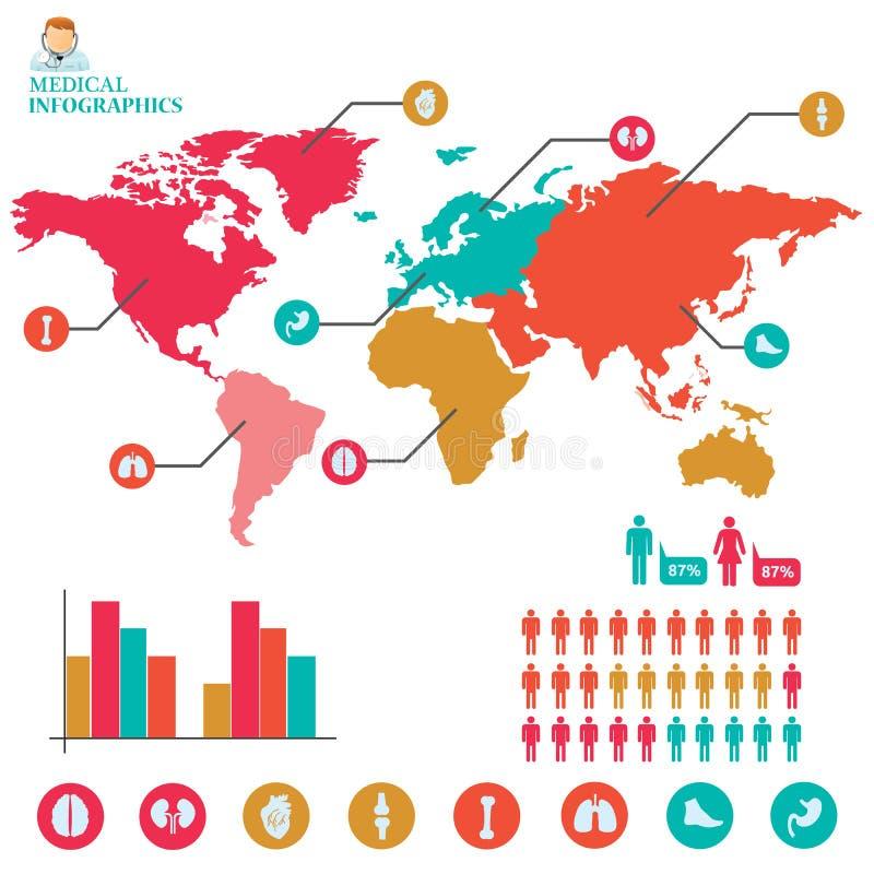 Grafico medico di Info illustrazione vettoriale
