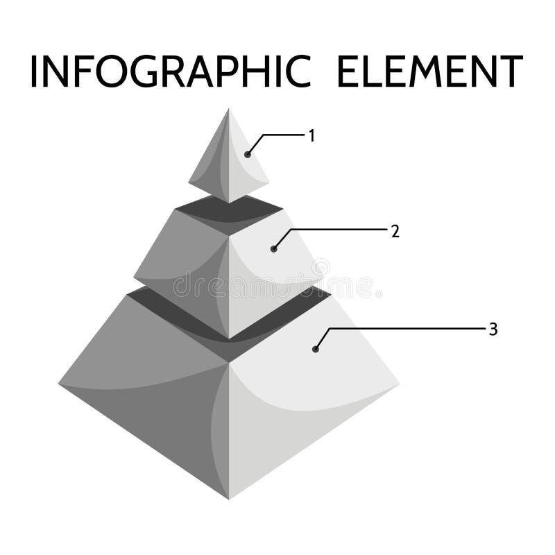 Grafico piramidale a tre ripiani grigio illustrazione di stock