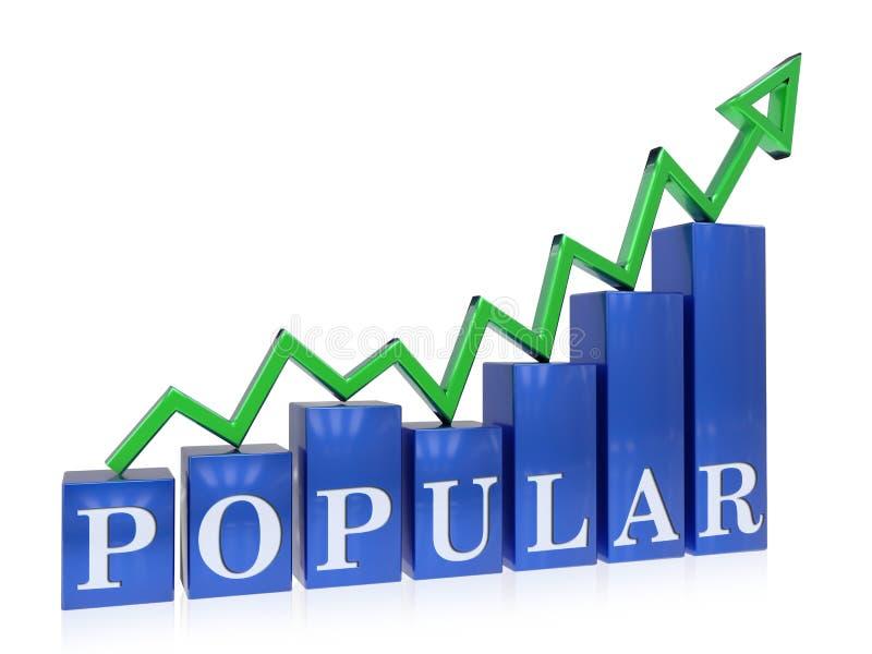 Grafico popolare in aumento illustrazione vettoriale