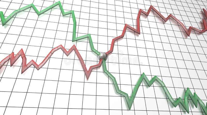 Grafico rapporto dell'equilibrio - cadendo - crescere royalty illustrazione gratis