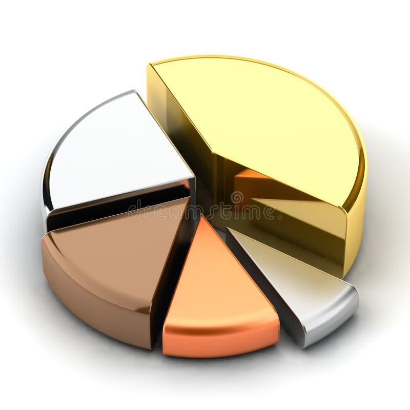 Grafico a settori illustrazione vettoriale
