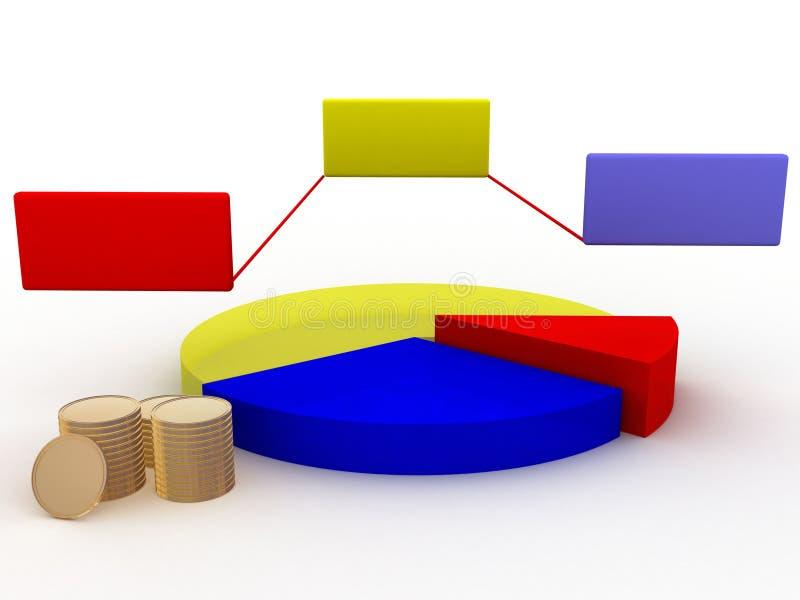 Grafico a settori con soldi illustrazione di stock