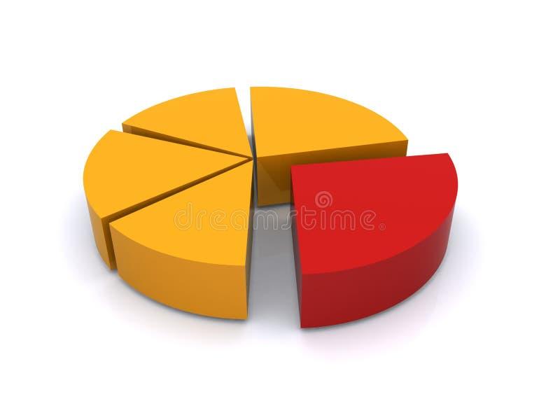 Grafico a settori o grafico illustrazione di stock