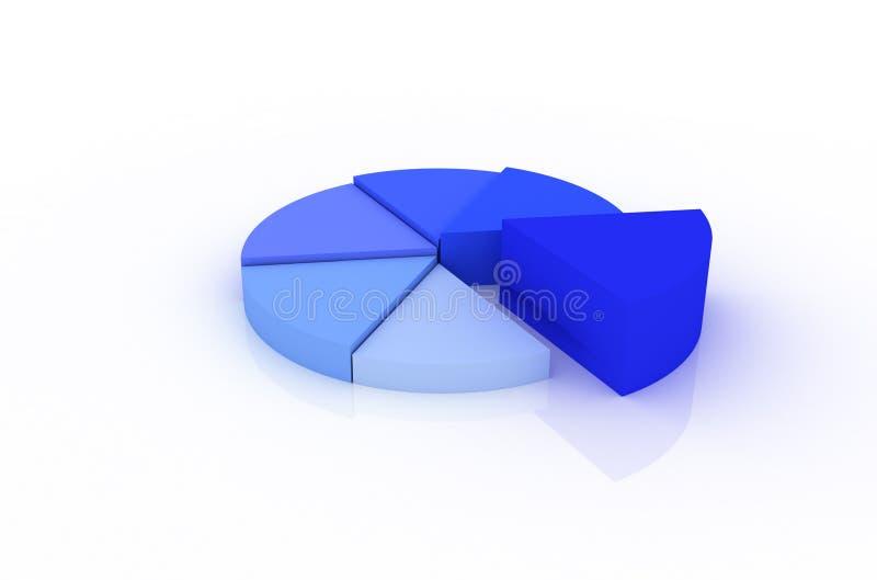 Grafico a settori su priorità bassa bianca fotografia stock