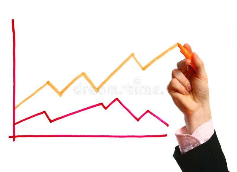 Grafico su bianco. fotografia stock