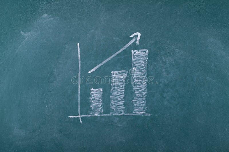 Grafico sulla lavagna fotografia stock libera da diritti