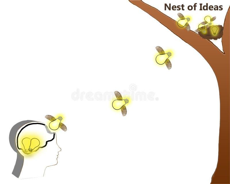 Graficzna ilustracja z gniazdeczkiem w drzewie i dziecko ptakach jest żarówkami ilustracji