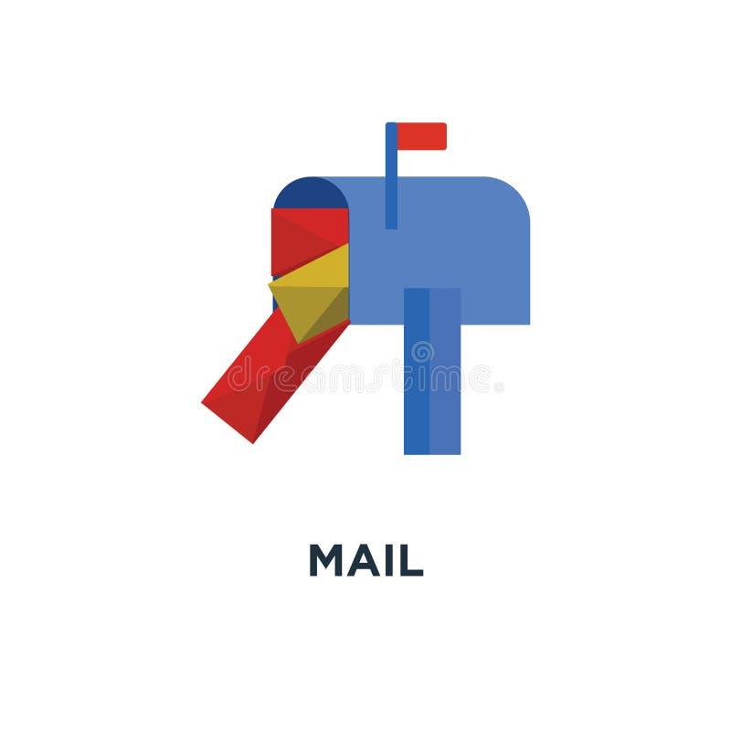 graficznej ikony ilustracyjna poczta emaila pojęcia symbolu projekt, wysyła wiadomość szyldowego wektor ilustracja wektor