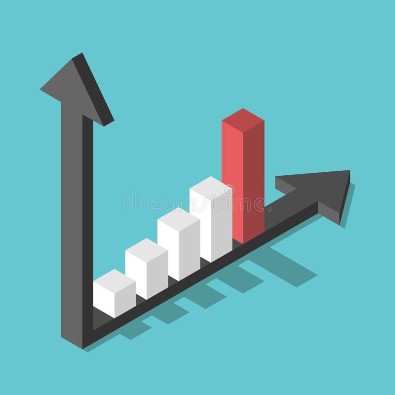 Grafiek, de snelle groei vector illustratie