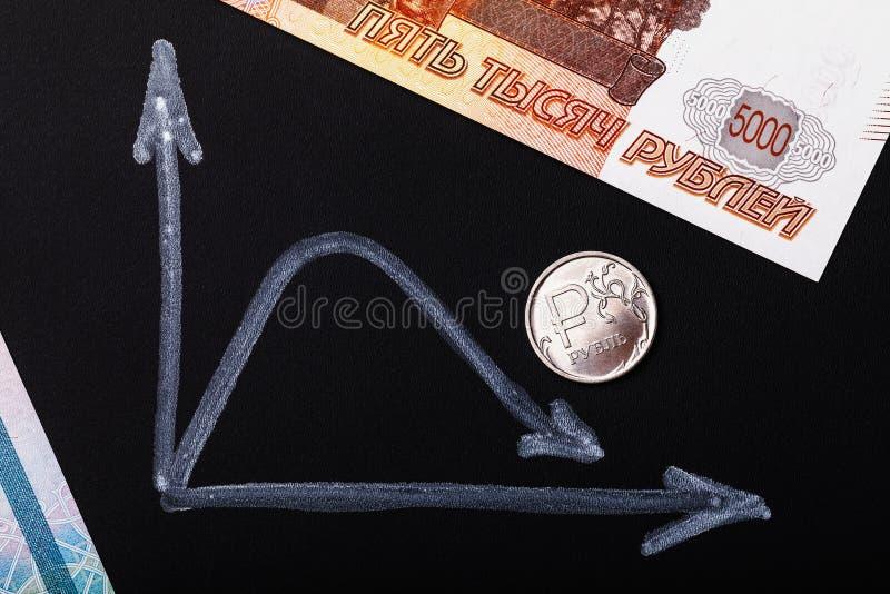Grafiek die de val van de Russische roebel in de wisselmarkt tonen royalty-vrije stock foto's