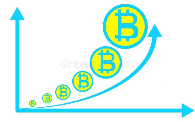 Grafiek die de waarde van de toenemende Cryptocurrency Groei van Bitcoin tonen royalty-vrije illustratie