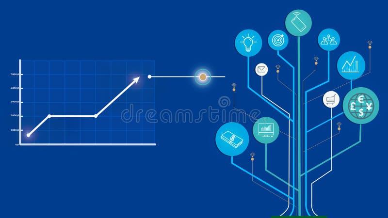 Grafiek en boom de infographic tonende groei van industrie en handel Het concept de bedrijfsgroei met Internet en mededeling stock foto's
