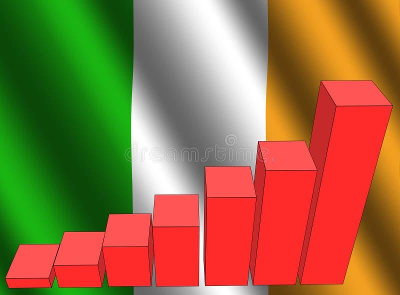 Grafiek en Ierse vlag royalty-vrije illustratie